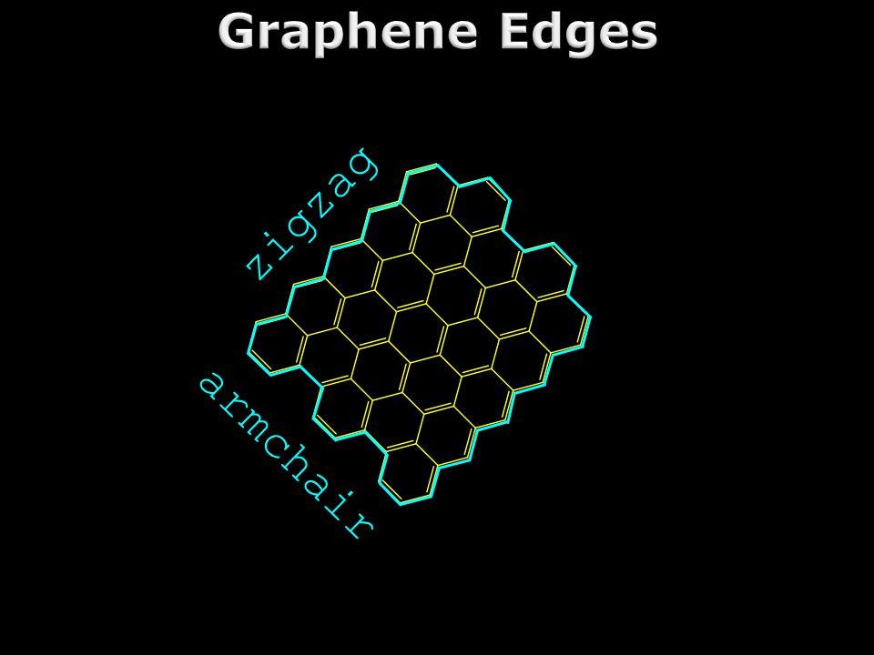 Graphene Edges zigzag armchair
