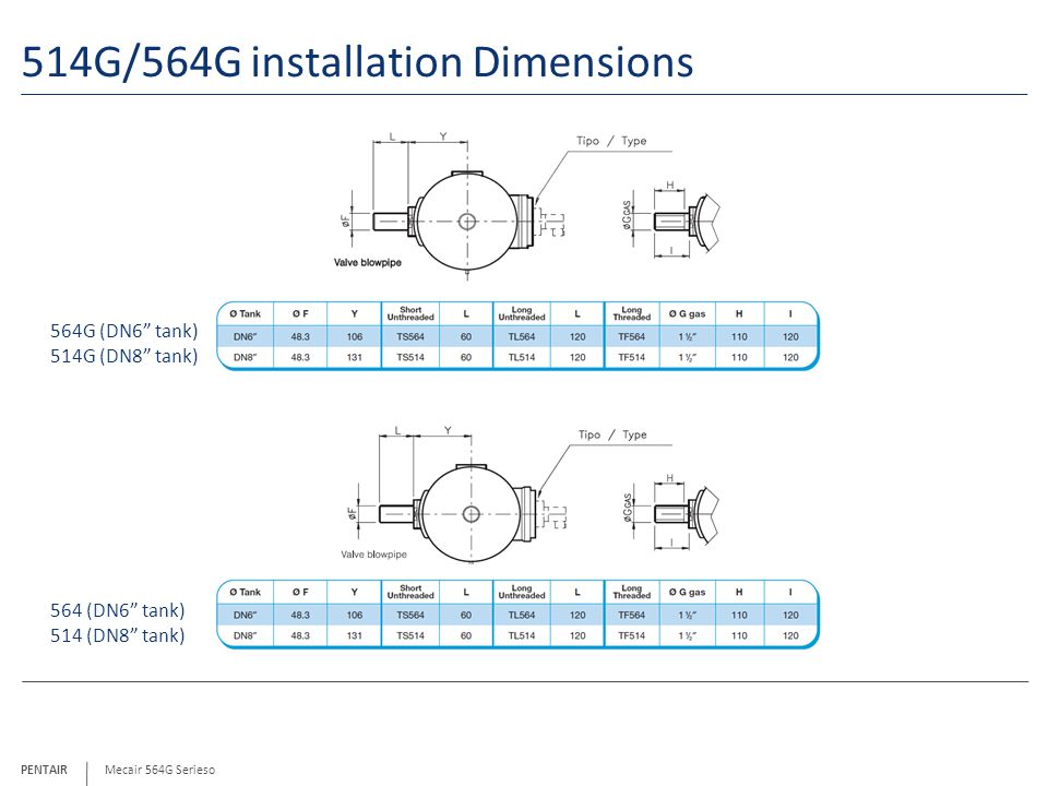 514G/564G installation Dimensions