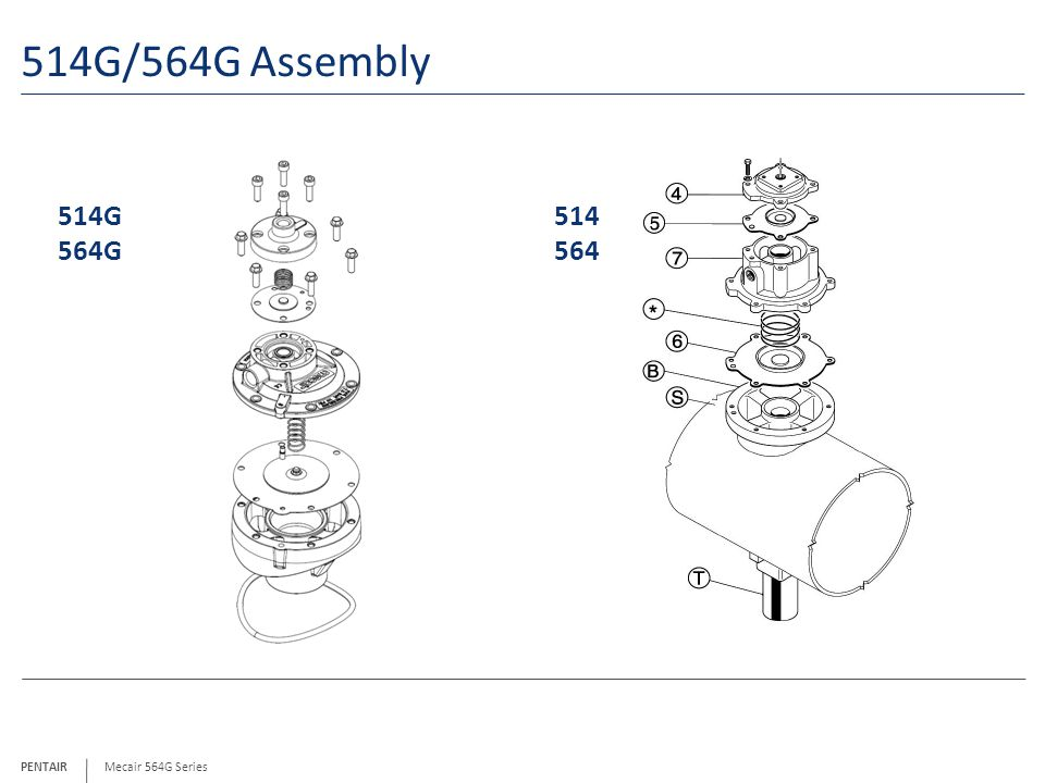 514G/564G Assembly 514G 564G 514 564 Mecair 564G Series