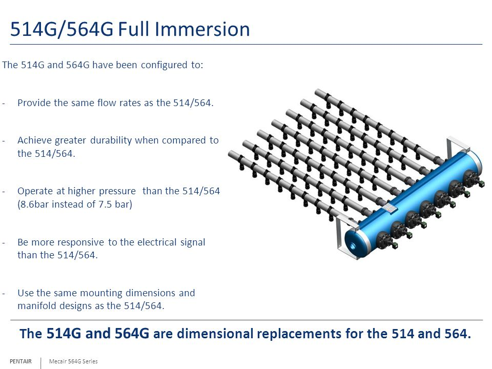 The 514G and 564G are dimensional replacements for the 514 and 564.
