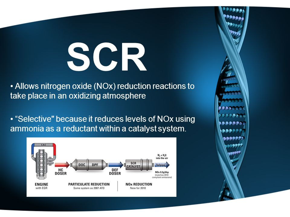 SCR Allows nitrogen oxide (NOx) reduction reactions to take place in an oxidizing atmosphere.