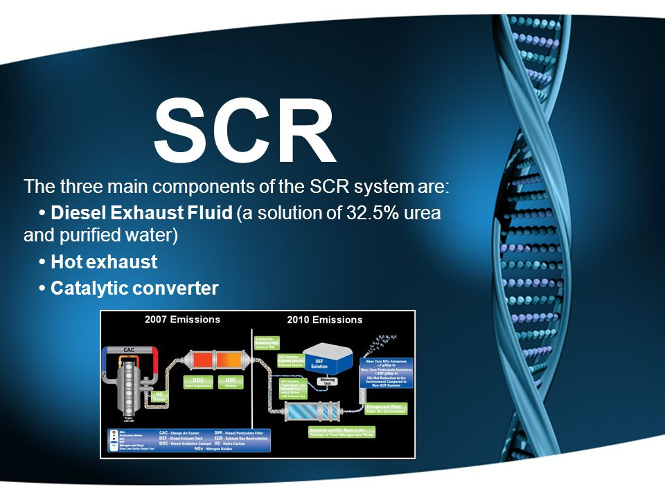 SCR The three main components of the SCR system are: