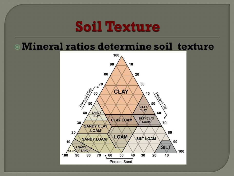 Soil Texture Mineral ratios determine soil texture