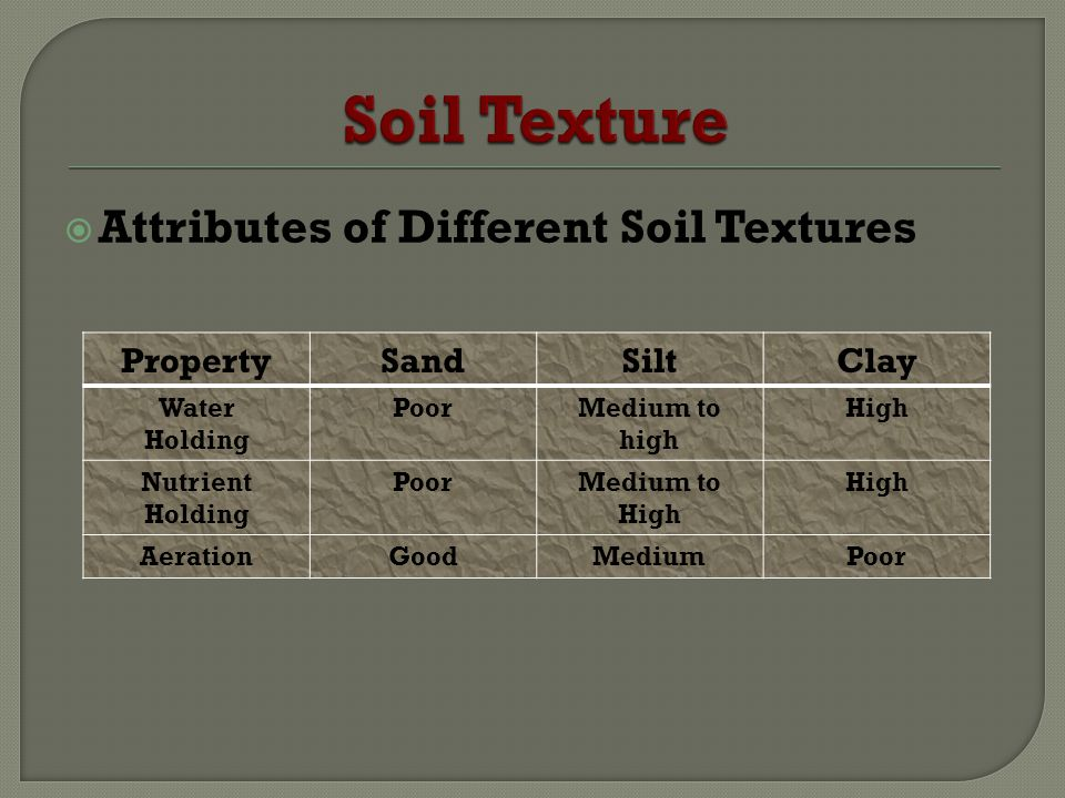 Soil Texture Attributes of Different Soil Textures Property Sand Silt