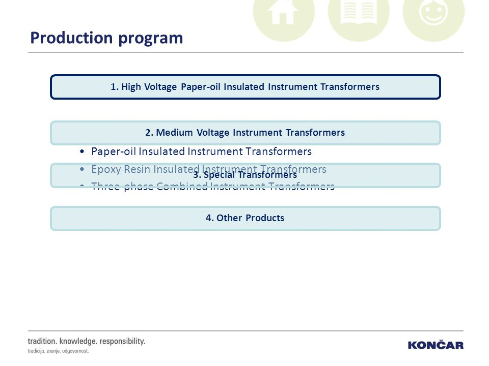 Production program Paper-oil Insulated Instrument Transformers