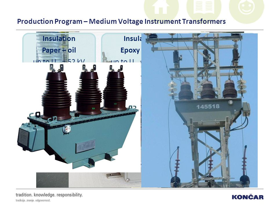 Production Program – Medium Voltage Instrument Transformers