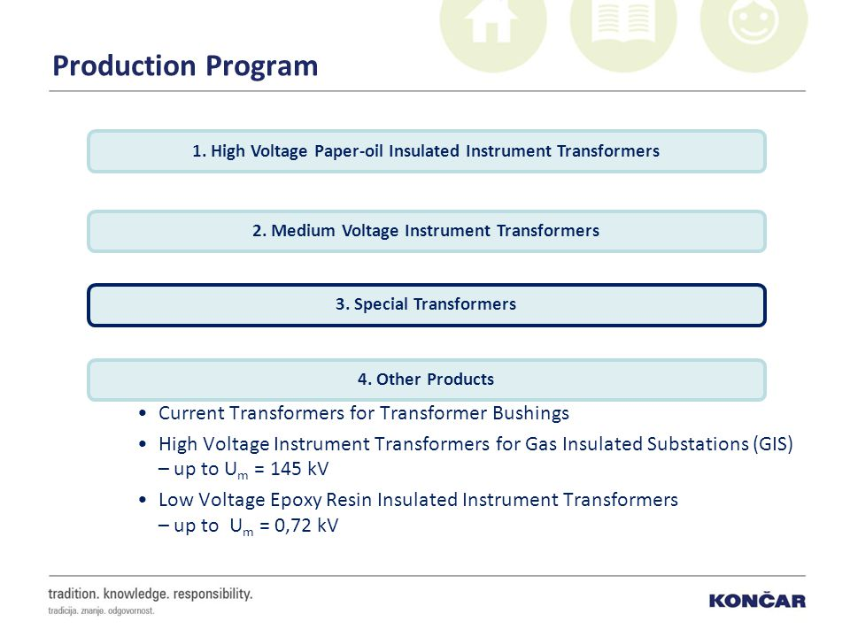 Production Program Current Transformers for Transformer Bushings