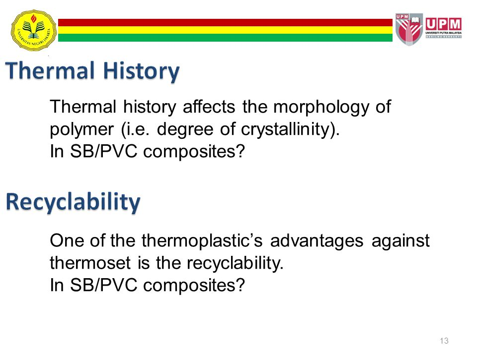 Thermal History Recyclability