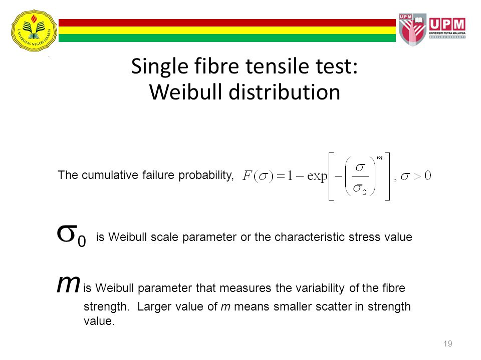 Single fibre tensile test: Weibull distribution