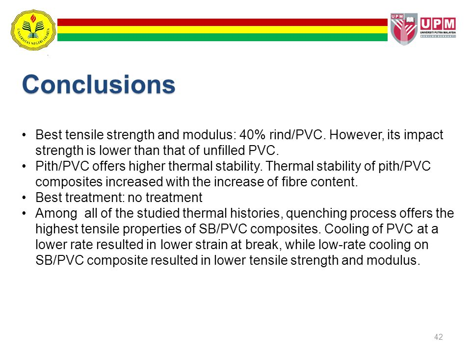 Conclusions Best tensile strength and modulus: 40% rind/PVC. However, its impact strength is lower than that of unfilled PVC.