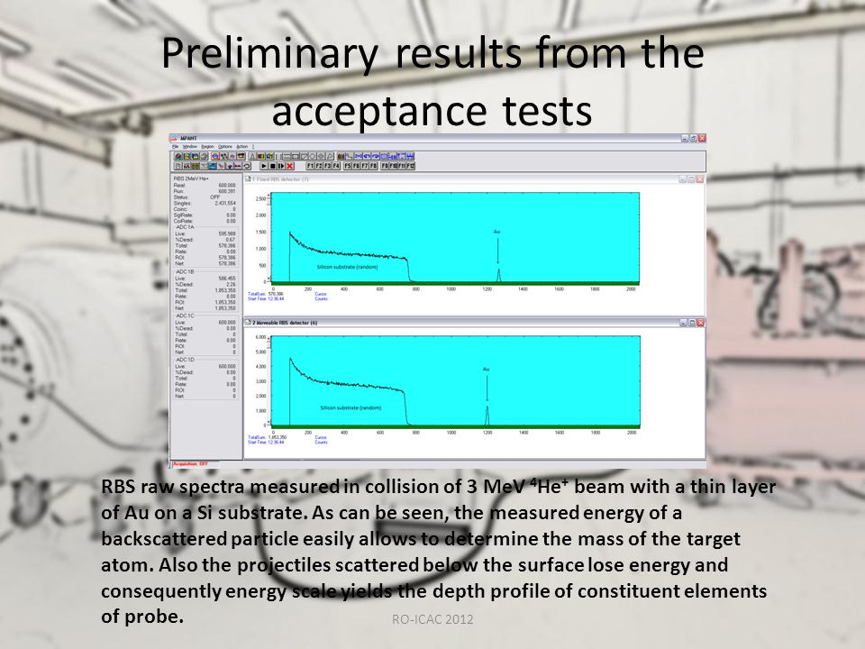 Preliminary results from the acceptance tests