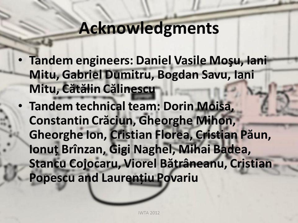 Acknowledgments Tandem engineers: Daniel Vasile Moşu, Iani Mitu, Gabriel Dumitru, Bogdan Savu, Iani Mitu, Cătălin Călinescu.