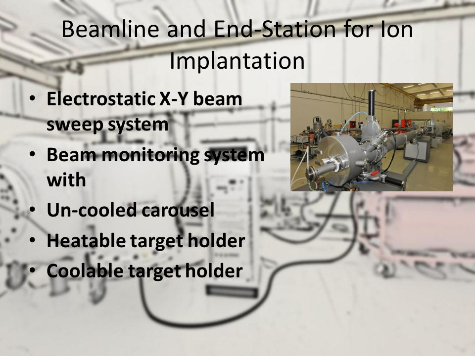 Beamline and End-Station for Ion Implantation