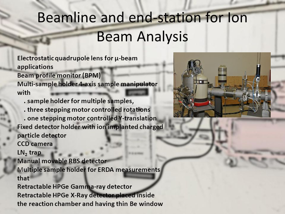 Beamline and end-station for Ion Beam Analysis