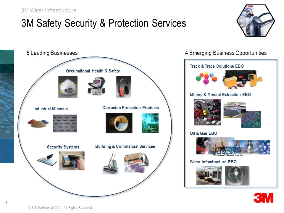 3M Safety Security & Protection Services