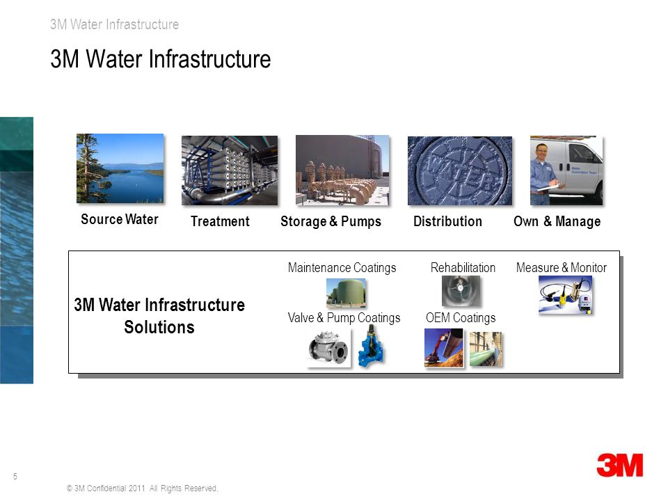 3M Water Infrastructure