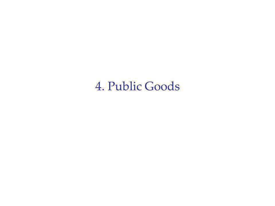 4. Public Goods