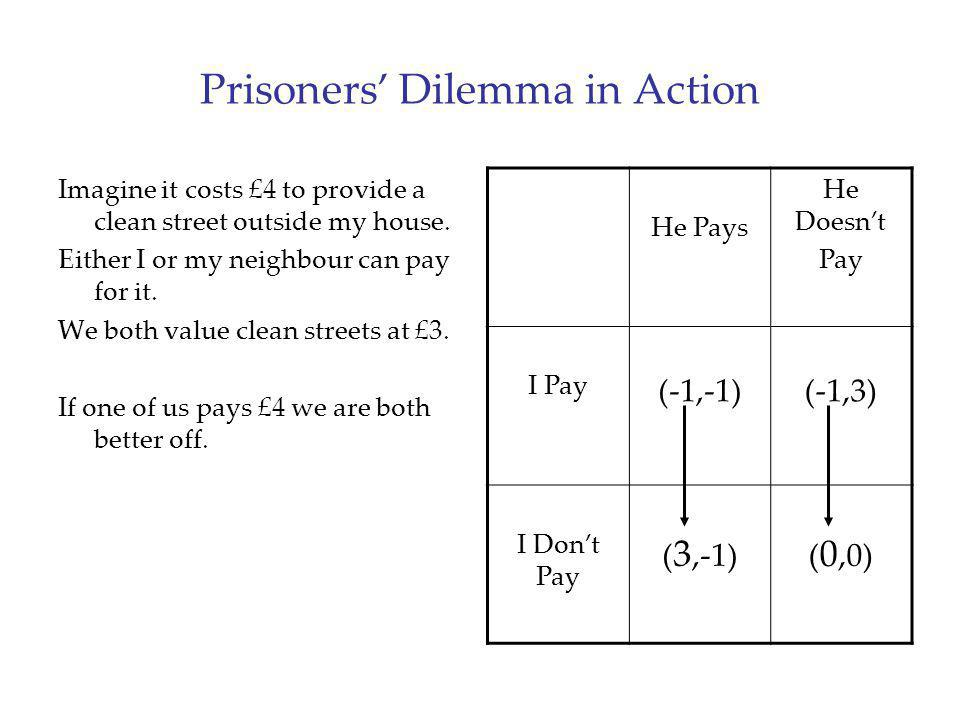 Prisoners' Dilemma in Action