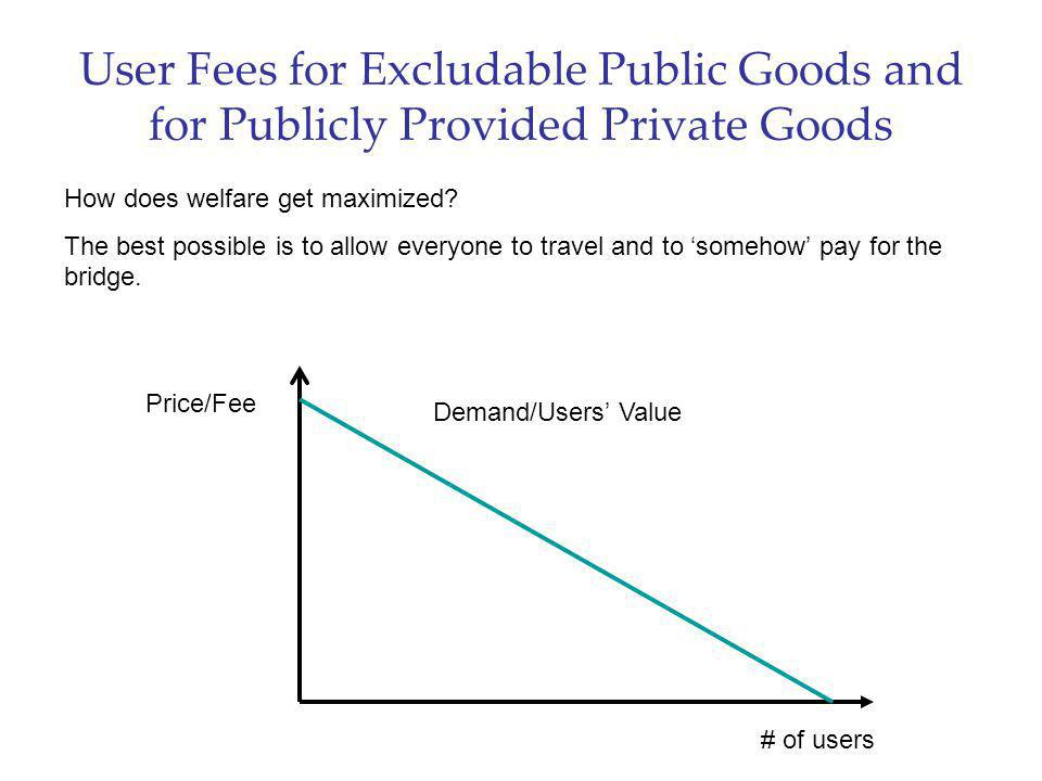 User Fees for Excludable Public Goods and for Publicly Provided Private Goods