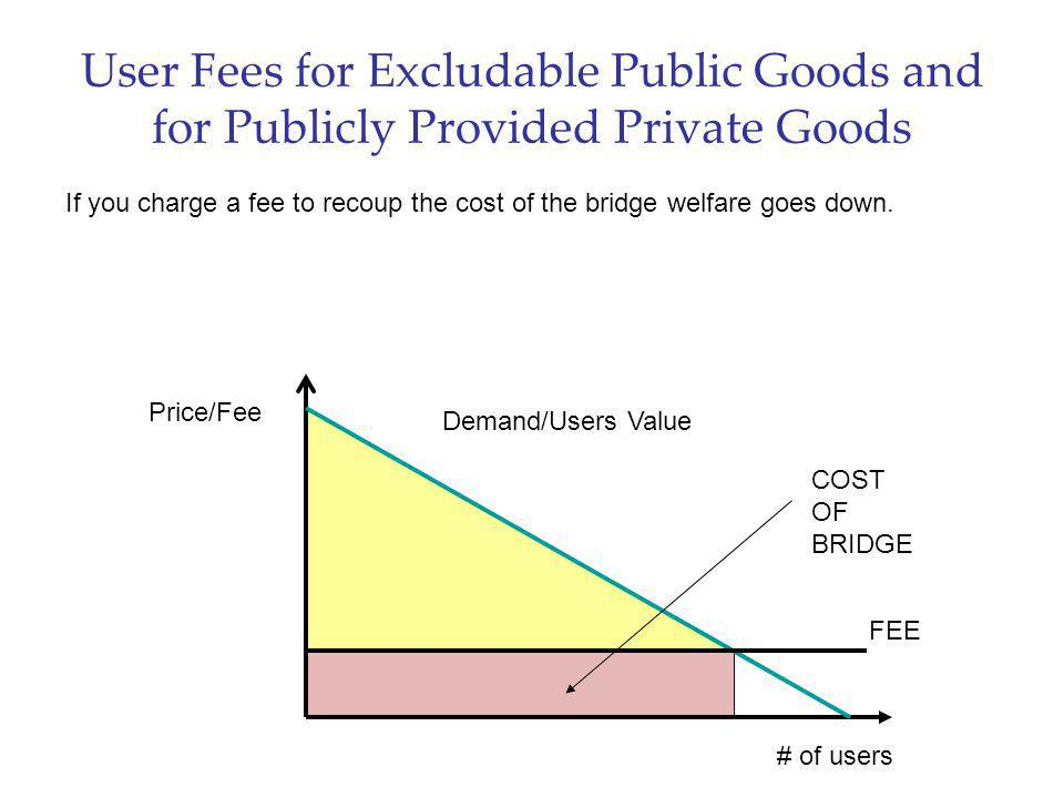 price on goods and services provided Contract for goods & services - rvsd 42814 page 2 of 13 33 frequency of invoicing supplier shall submit invoices upon completion of the milestones described in exhibit a, or as may otherwise be provided in exhibit a.