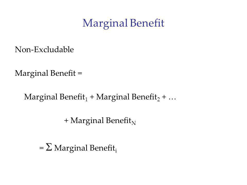 Marginal Benefit Non-Excludable Marginal Benefit =