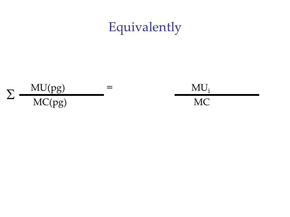 Equivalently MU(pg) = MUi MC(pg) MC S