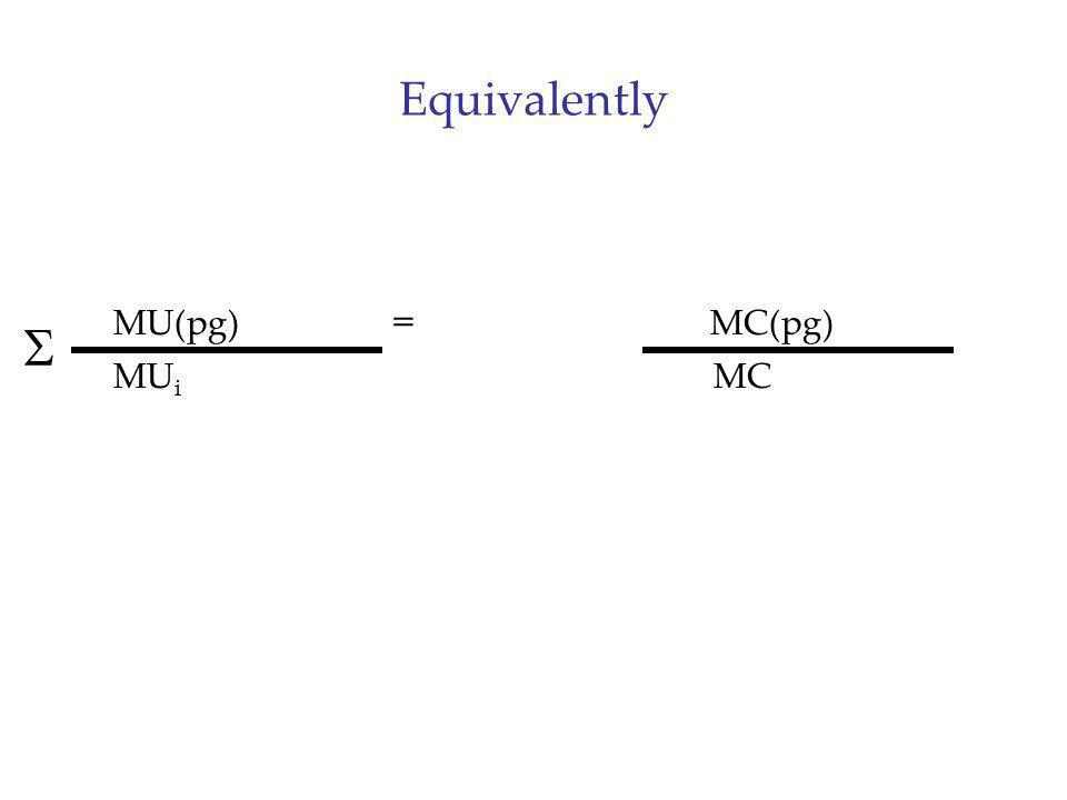 Equivalently MU(pg) = MC(pg) MUi MC S