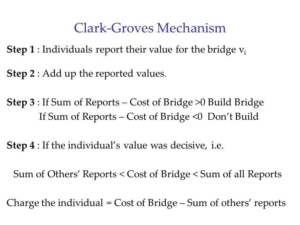 Clark-Groves Mechanism