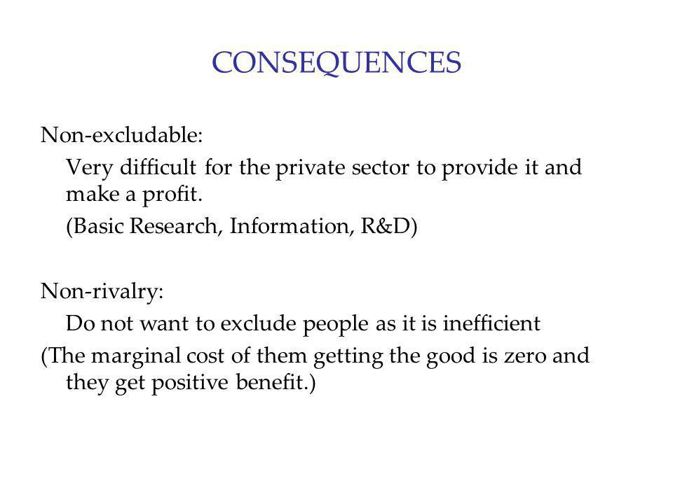 CONSEQUENCES Non-excludable: