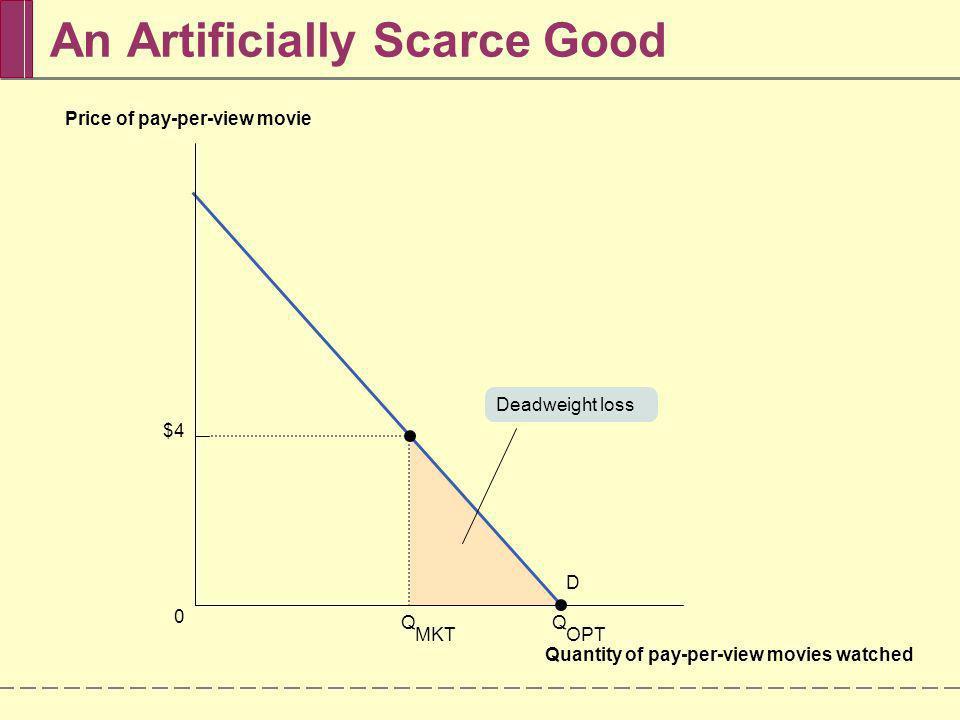 An Artificially Scarce Good