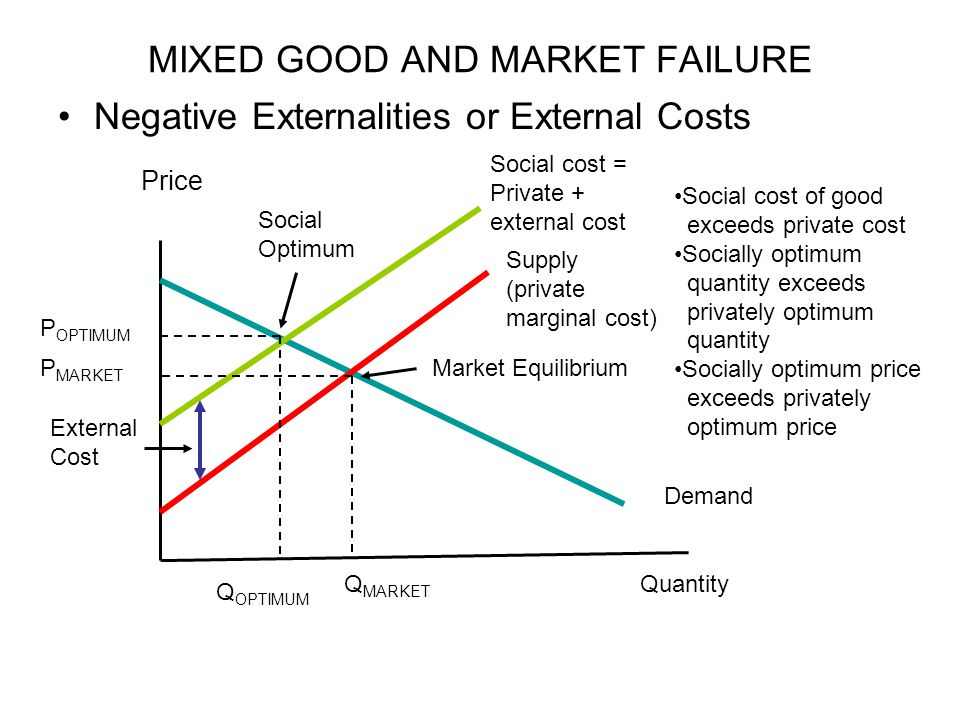 MIXED GOOD AND MARKET FAILURE