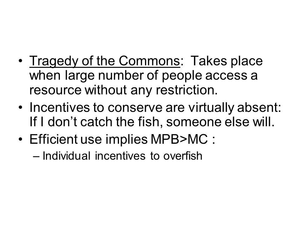 Efficient use implies MPB>MC :