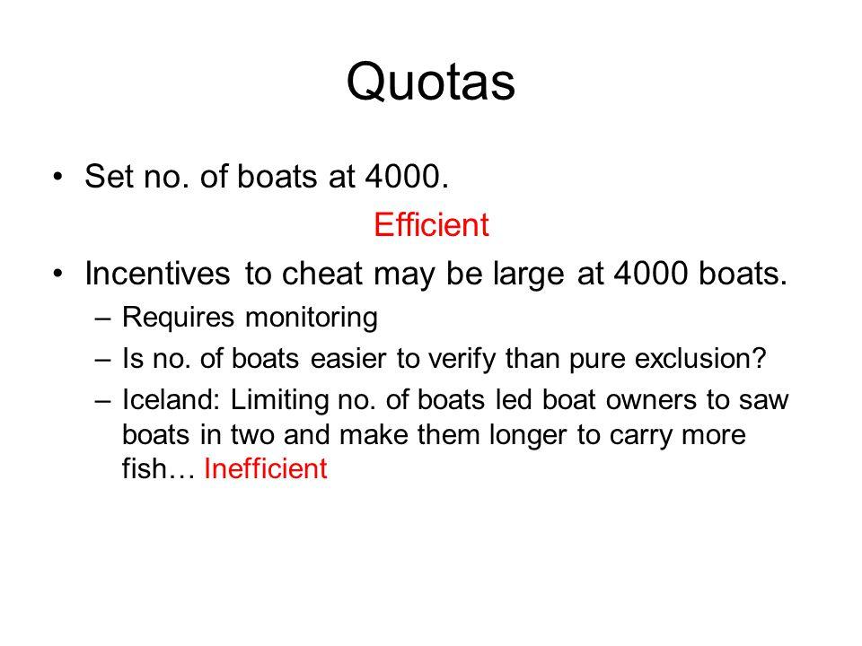 Quotas Set no. of boats at 4000. Efficient