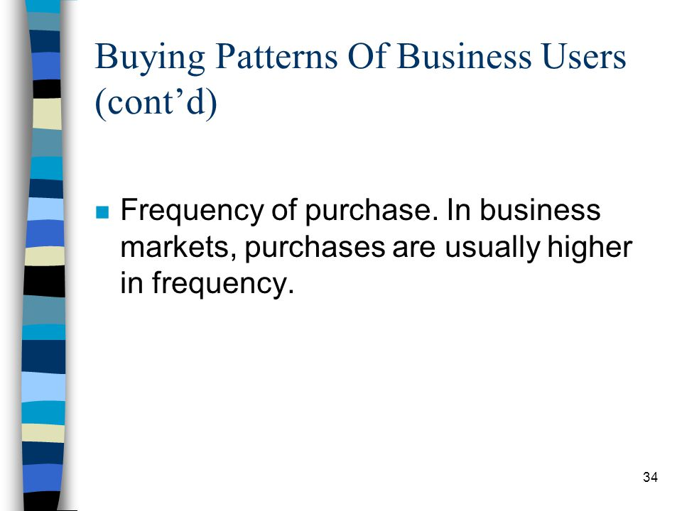 Buying Patterns Of Business Users (cont'd)