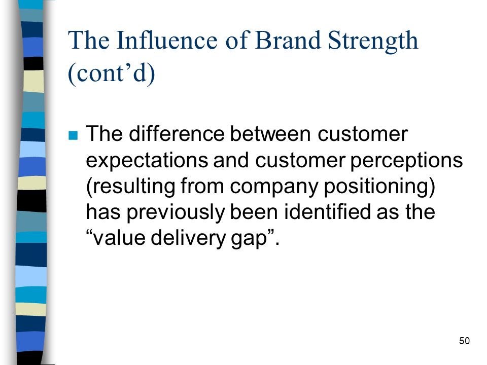 The Influence of Brand Strength (cont'd)