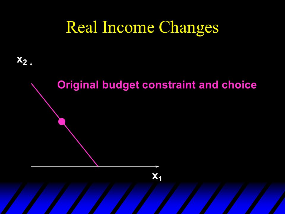 Real Income Changes x2 Original budget constraint and choice x1