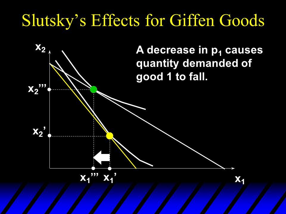 Slutsky's Effects for Giffen Goods