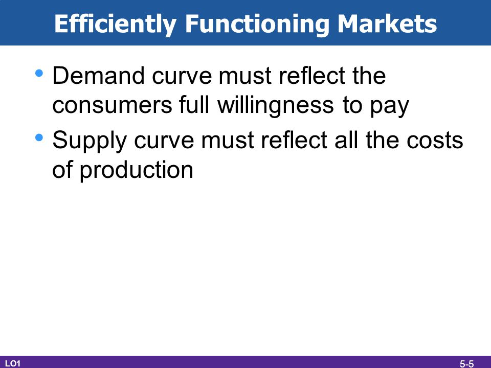 Efficiently Functioning Markets