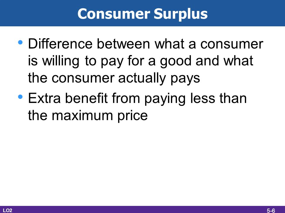 Extra benefit from paying less than the maximum price