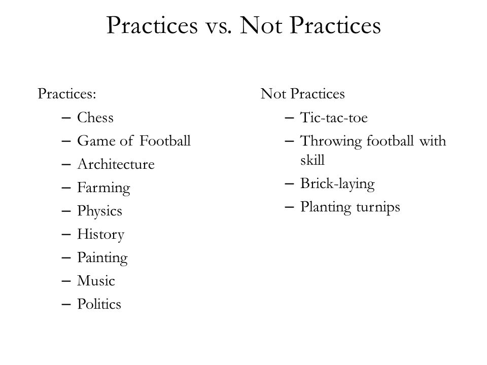Practices vs. Not Practices
