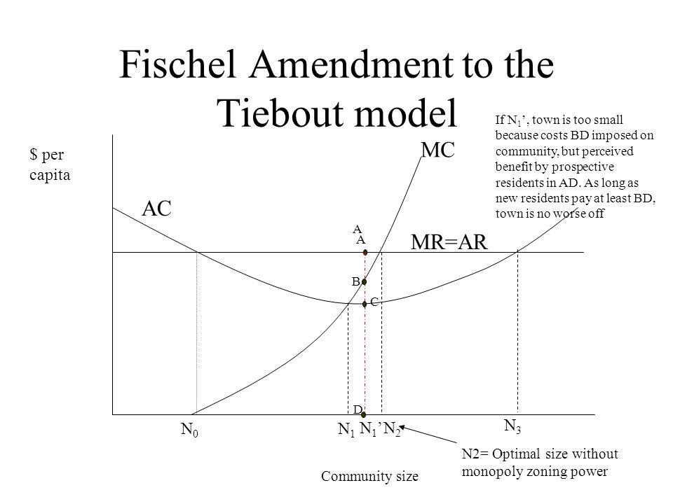 Fischel Amendment to the Tiebout model