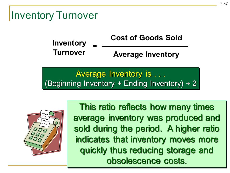 (Beginning Inventory + Ending Inventory) ÷ 2
