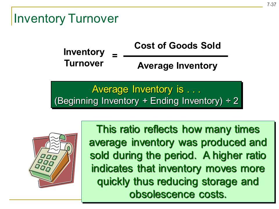 (Beginning Inventory + Ending Inventory) ÷ 2