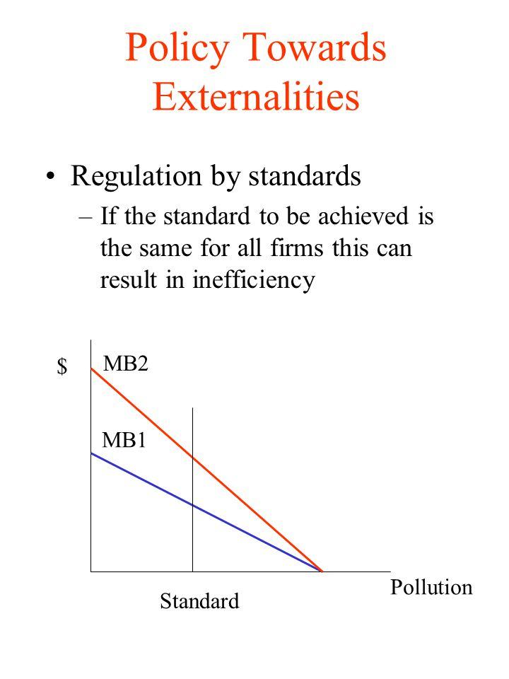 Policy Towards Externalities
