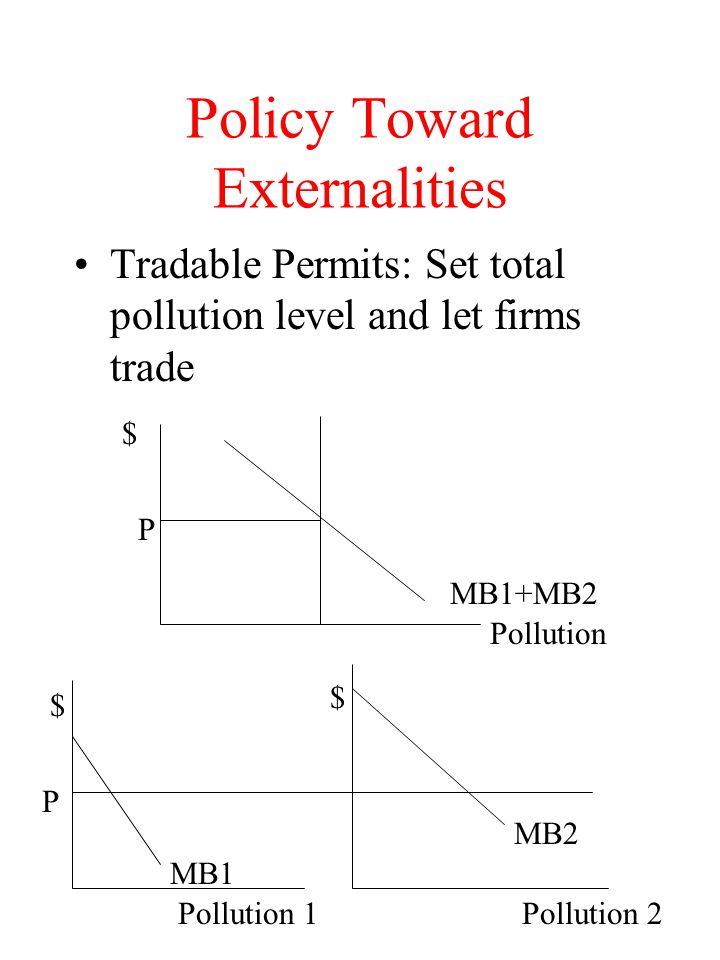 Policy Toward Externalities