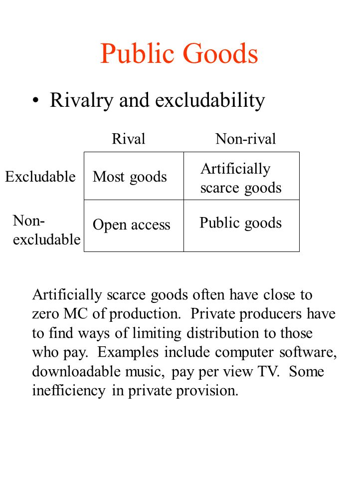 Public Goods Rivalry and excludability Rival Non-rival Artificially