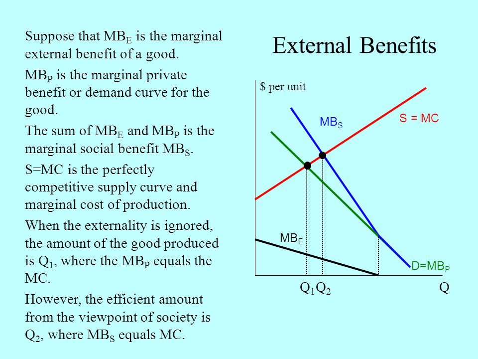 External Benefits Suppose that MBE is the marginal external benefit of a good. MBP is the marginal private benefit or demand curve for the good.