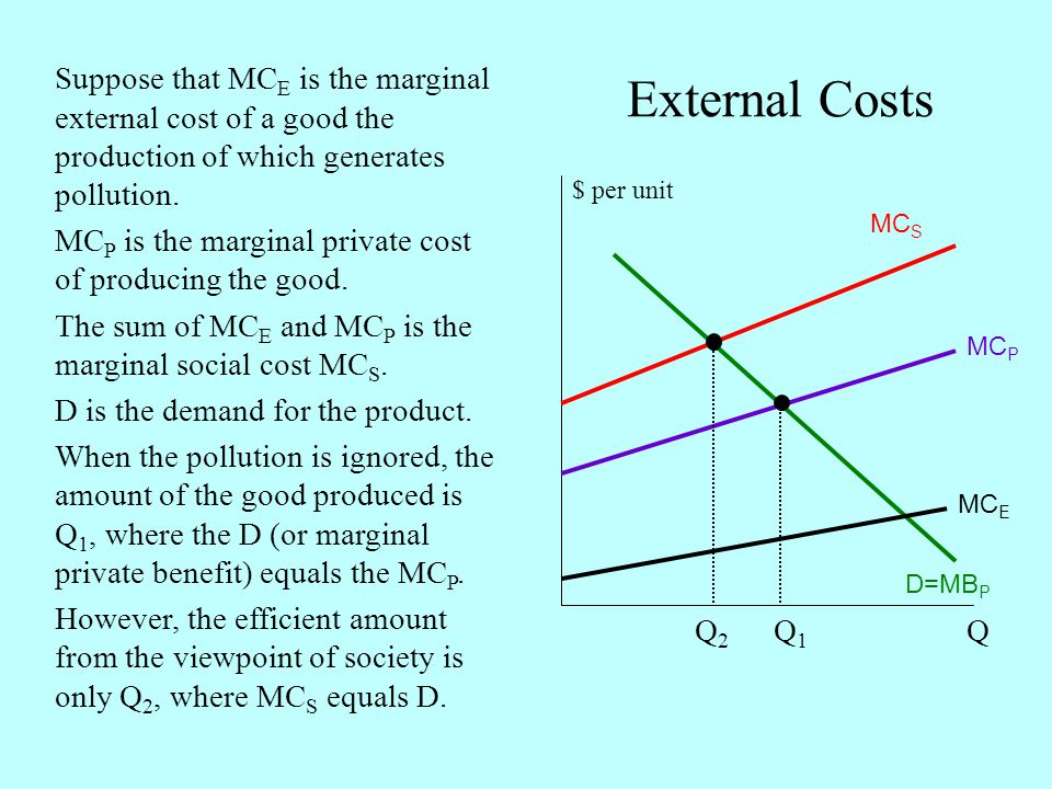 External Costs Suppose that MCE is the marginal external cost of a good the production of which generates pollution.