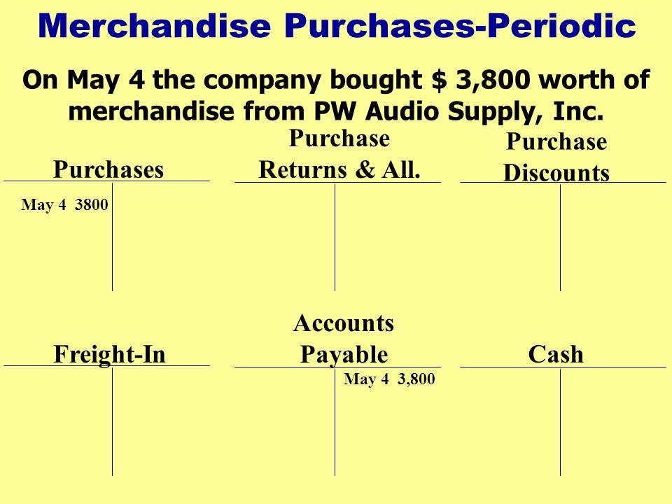 Merchandise Purchases-Periodic