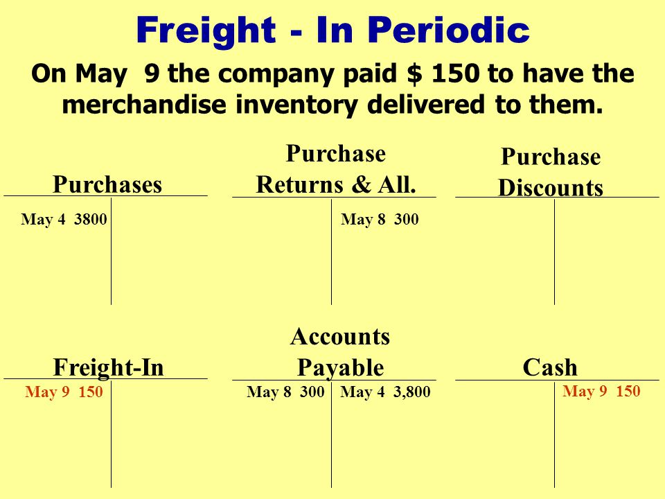 Freight - In Periodic On May 9 the company paid $ 150 to have the merchandise inventory delivered to them.